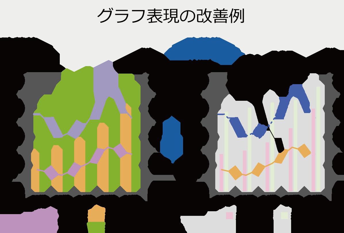 グラフ表現の改善例